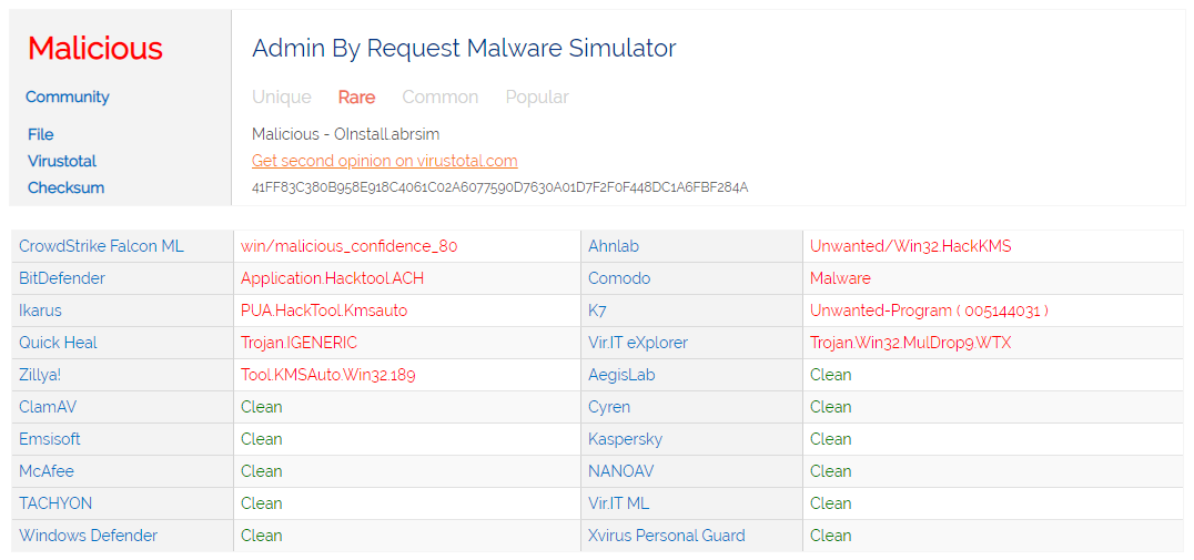 Malware detection flow